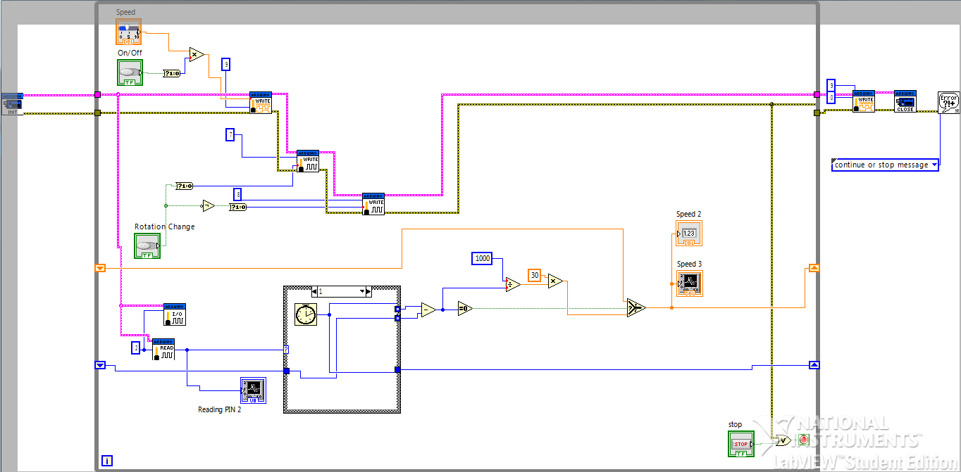 Block Diagram Delay Simple Guide About Wiring Arduino Motor Drive And Speed Measurement With Labview Time